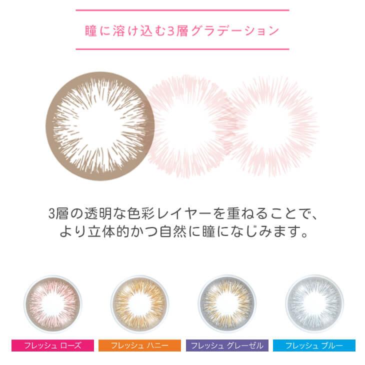 ディファインフレッシュシリーズレンズは瞳に溶け込む3層のグラデーションレンズ