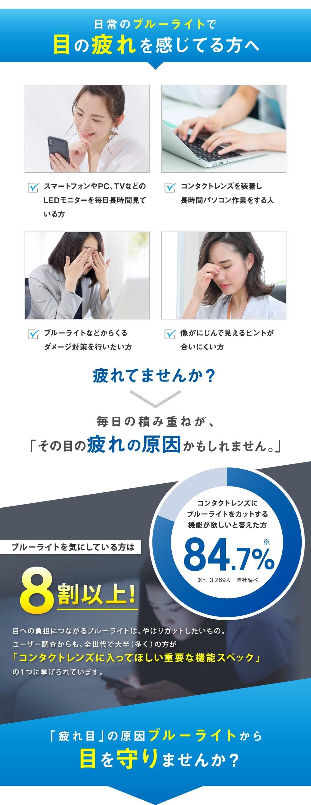 レヴィアBLB 1DAY 10枚 業界初ブルーライト軽減レンズ 価格表・品質・製品概要