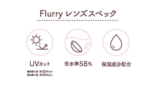 明日花キララさんイメージモデルFlurry by colorsスペック