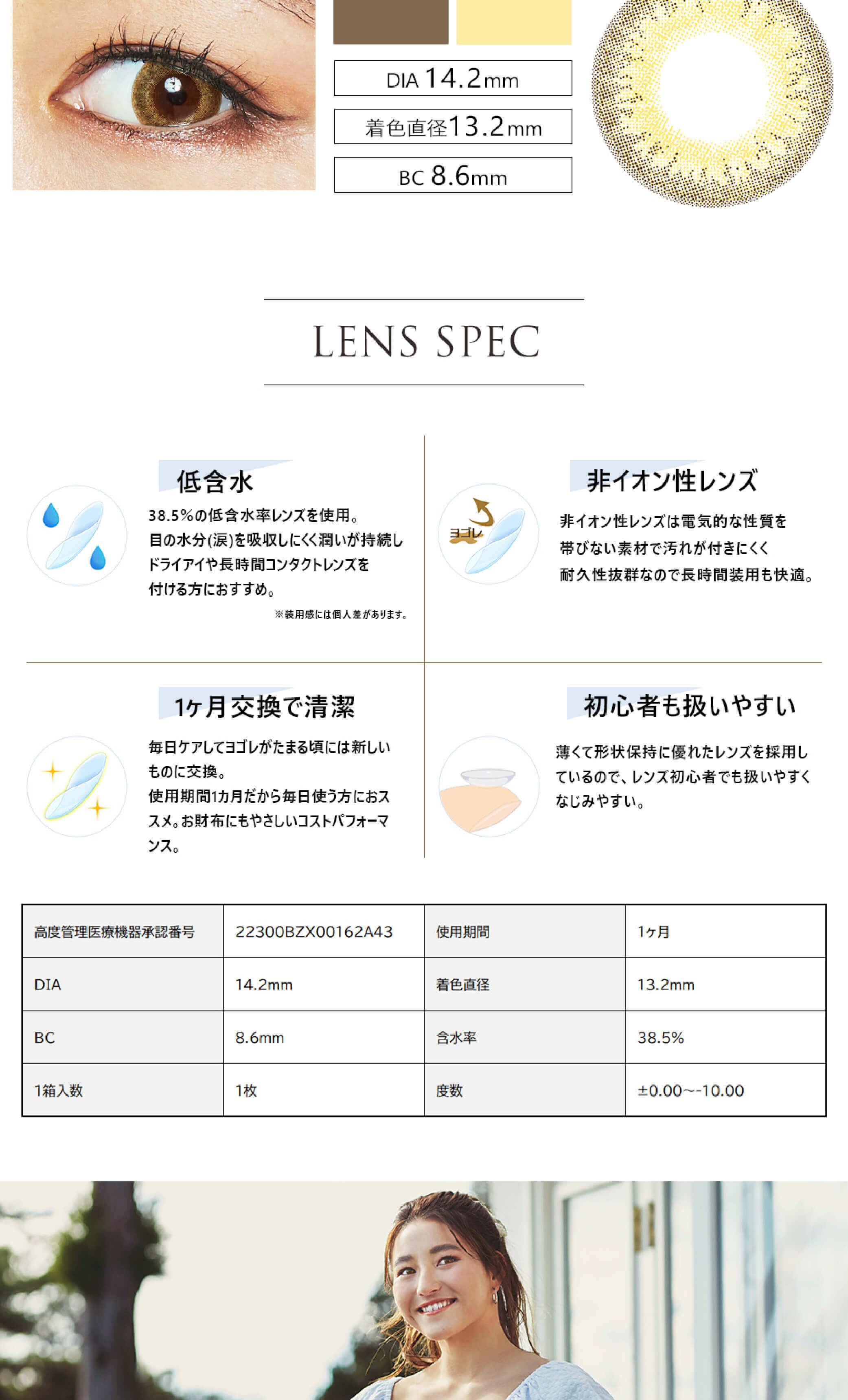 SEA BLINK ~シーブリンク~レンズスペック