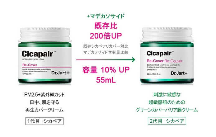 Dr.jart+ 2世代 シカペア リカバー (55ml) (SPF40/PA++)1代目から2代目へ容量10%UP